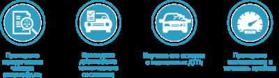 Где проверить юридическую чистоту автомобиля перед покупкой?