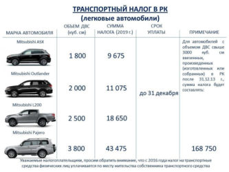 Организация купила автомобиль какие налоги платить?