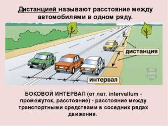 Что такое боковой интервал автомобиля?